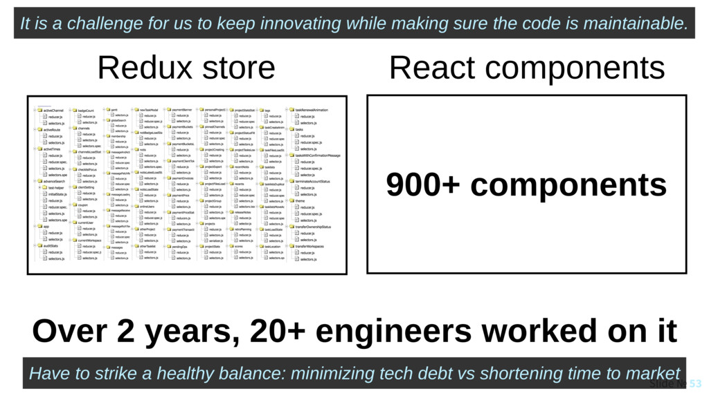 Slide № 53 Redux store React components 900+ co...