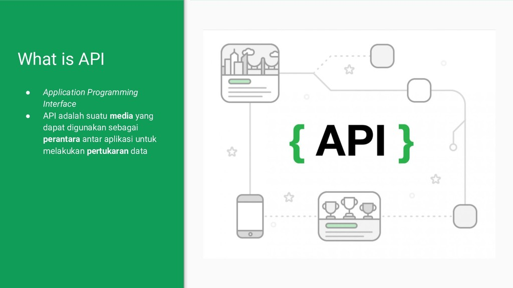 What is API ● Application Programming Interface...