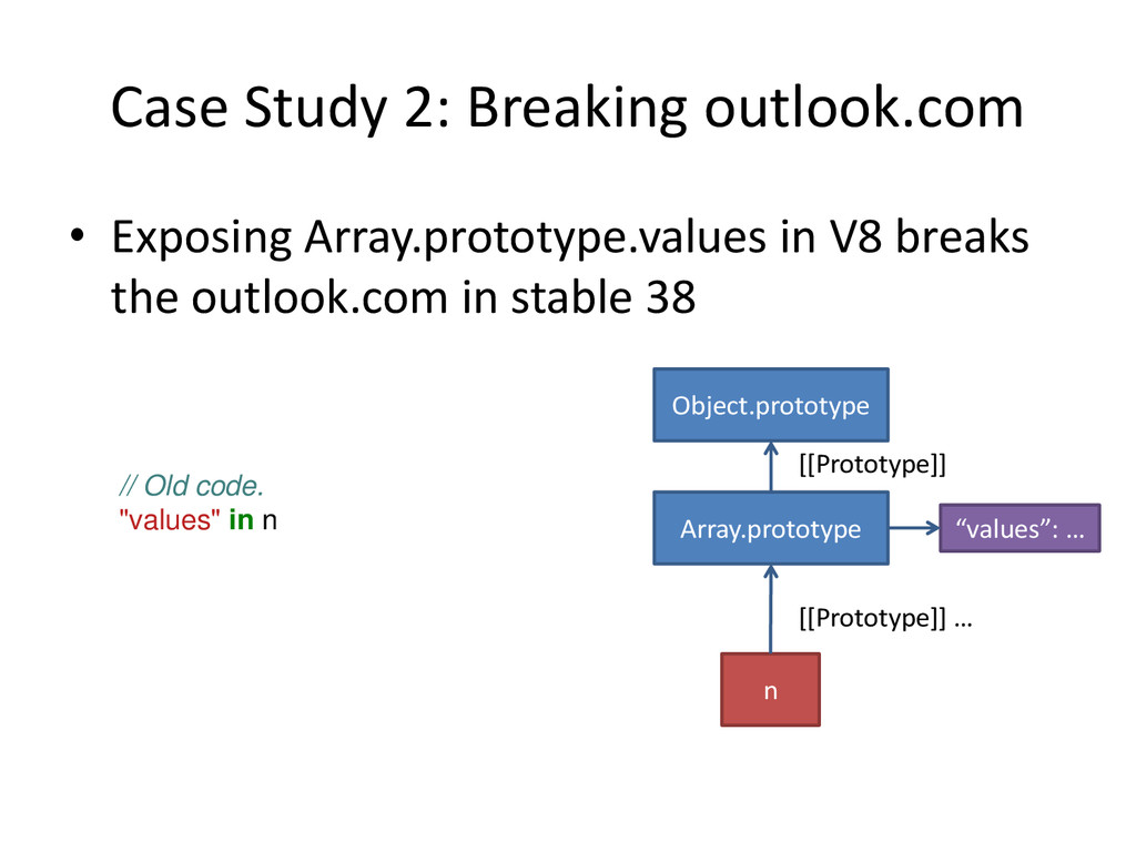 Case Study 2: Breaking outlook.com • Exposing A...