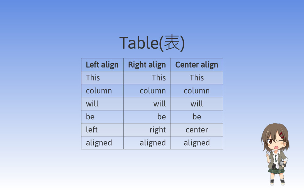 Table(表) Left align Right align Center align Th...
