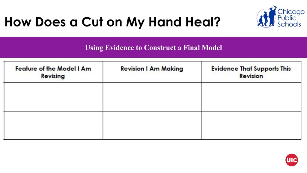 How Does a Cut on My Hand Heal? Using Evidence ...