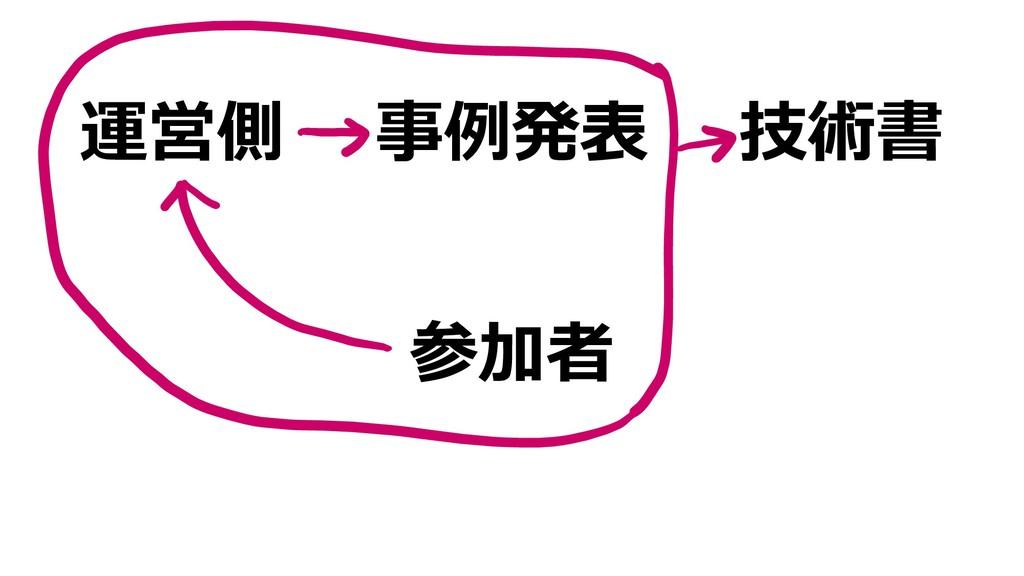 運営側 事例発表 技術書 参加者