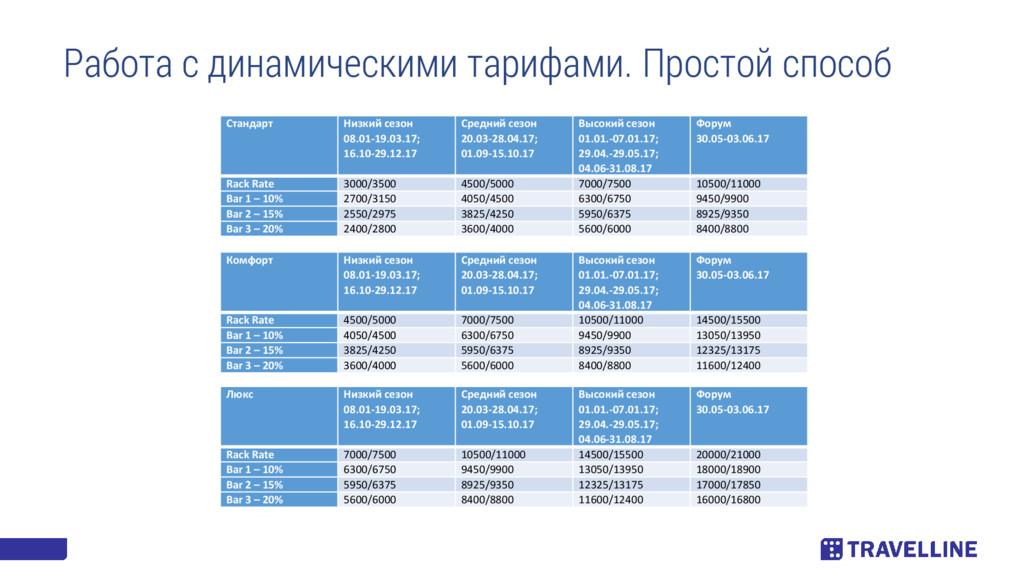 Стандарт Низкий сезон 08.01-19.03.17; 16.10-29....