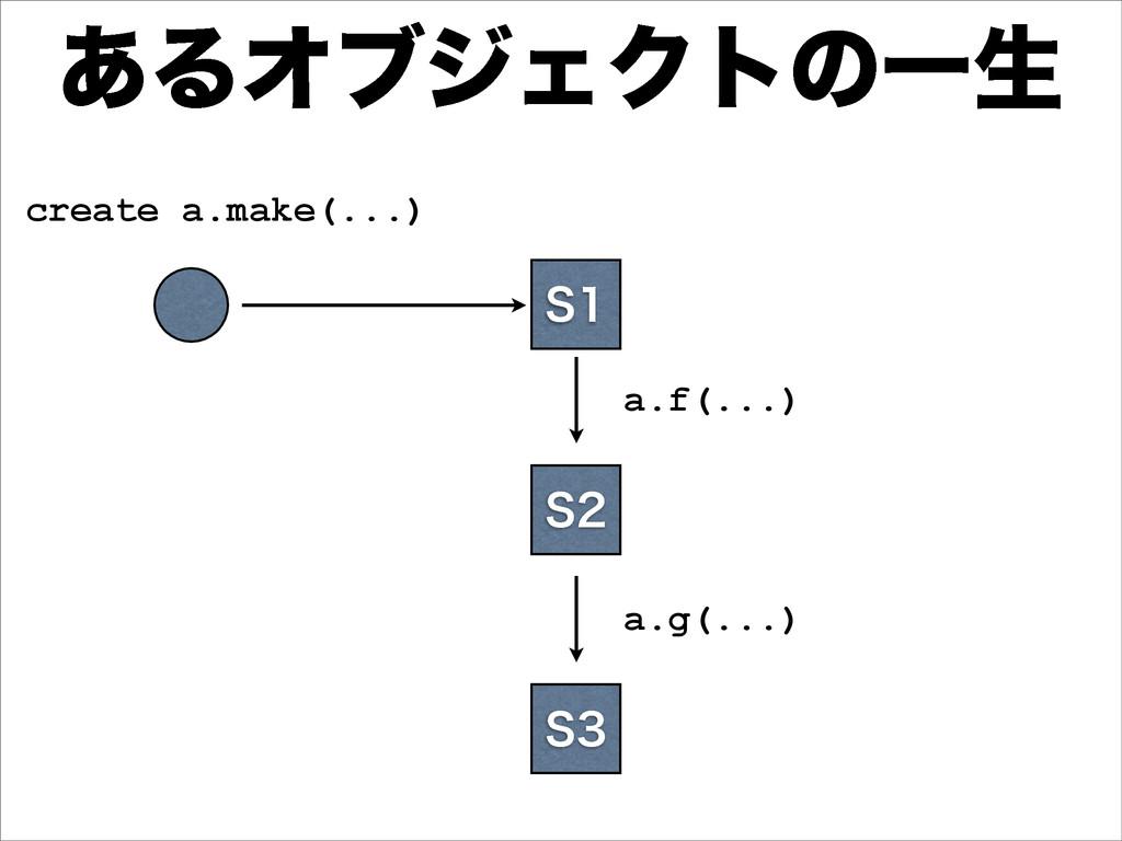 ͋ΔΦϒδΣΫτͷҰੜ create a.make(...) 4 4 a.f(...) 4...