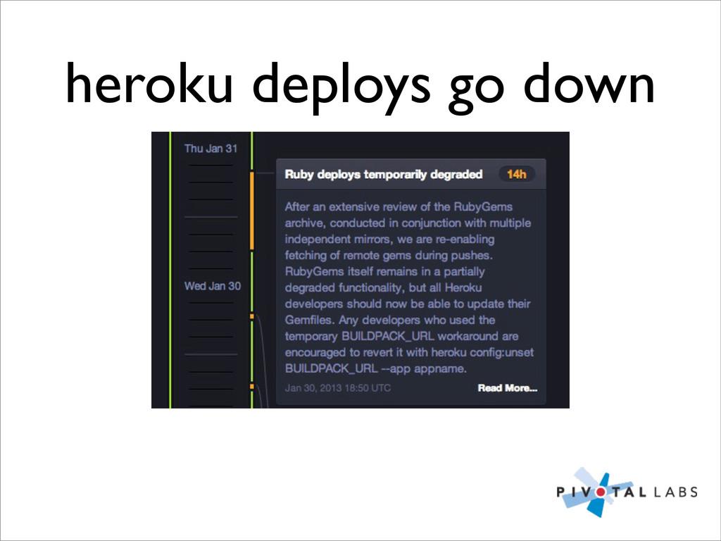 heroku deploys go down
