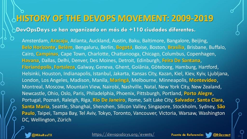 @MikeRosTX HISTORY OF THE DEVOPS MOVEMENT: 2009...