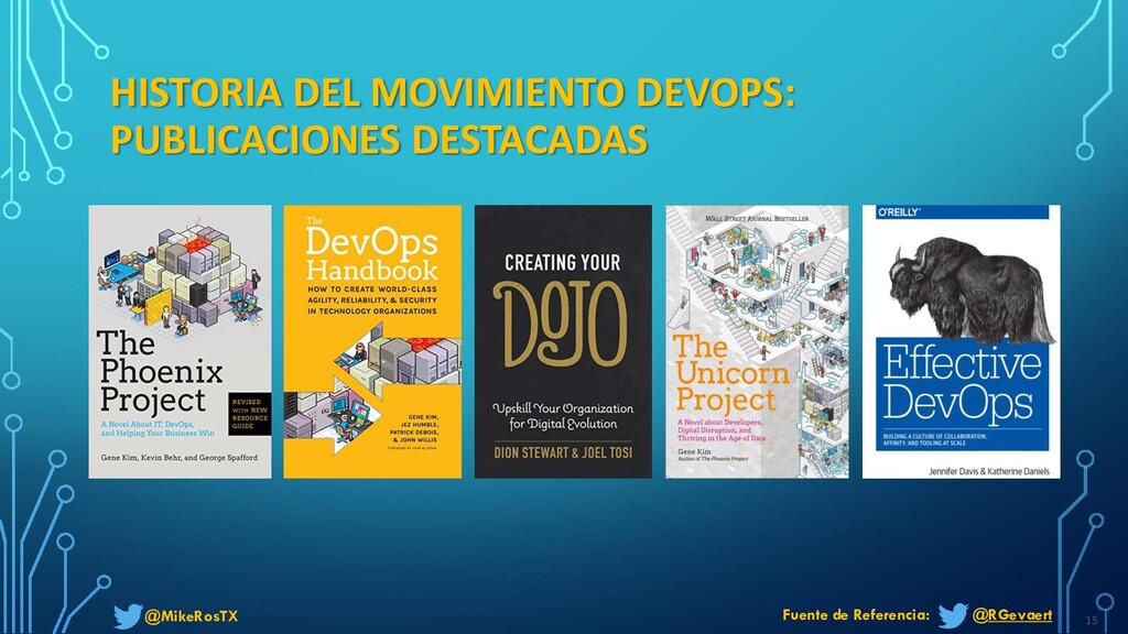 @MikeRosTX HISTORIA DEL MOVIMIENTO DEVOPS: PUBL...