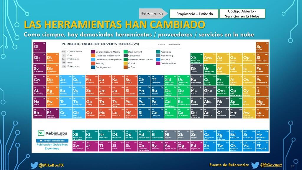 @MikeRosTX LAS HERRAMIENTAS HAN CAMBIADO 27 Com...