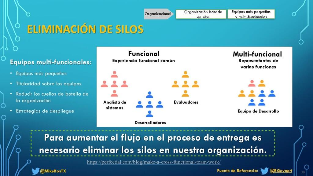 @MikeRosTX ELIMINACIÓN DE SILOS Equipos multi-f...