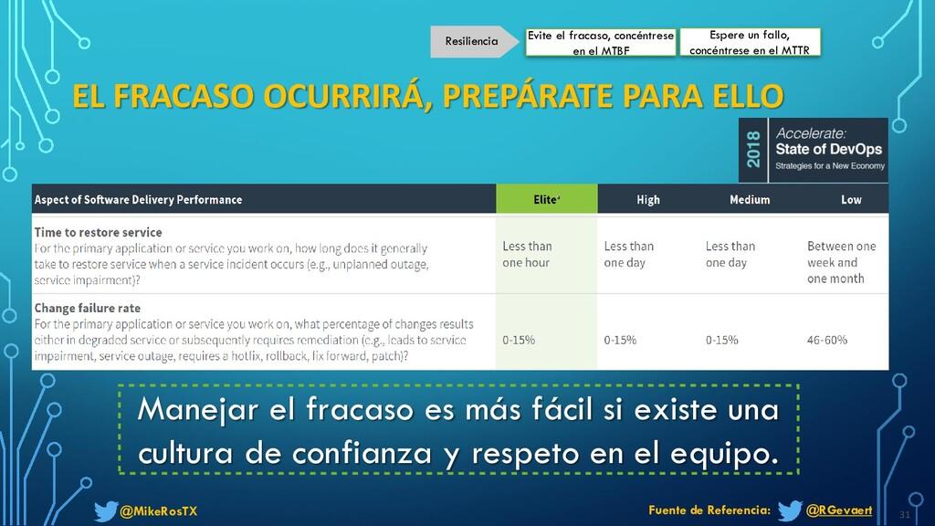 @MikeRosTX EL FRACASO OCURRIRÁ, PREPÁRATE PARA ...