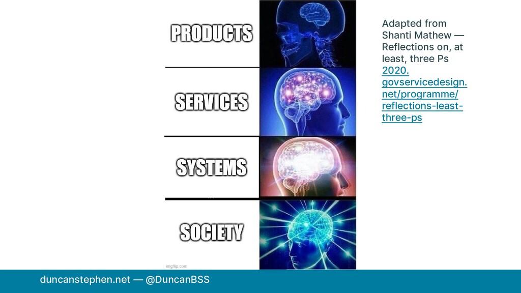 duncanstephen.net — @DuncanBSS Adapted from Sha...
