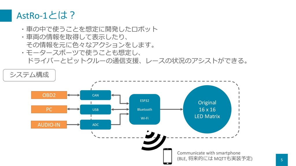 AstRo-1とは︖ 5 ・⾞の中で使うことを想定に開発したロボット ・⾞両の情報を取得して表...