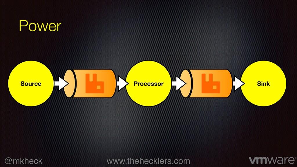 @mkheck www.thehecklers.com Sink Processor Powe...