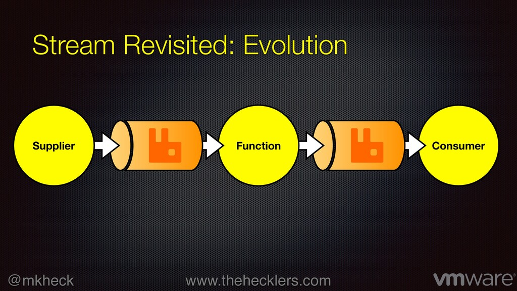 @mkheck www.thehecklers.com Consumer Function S...