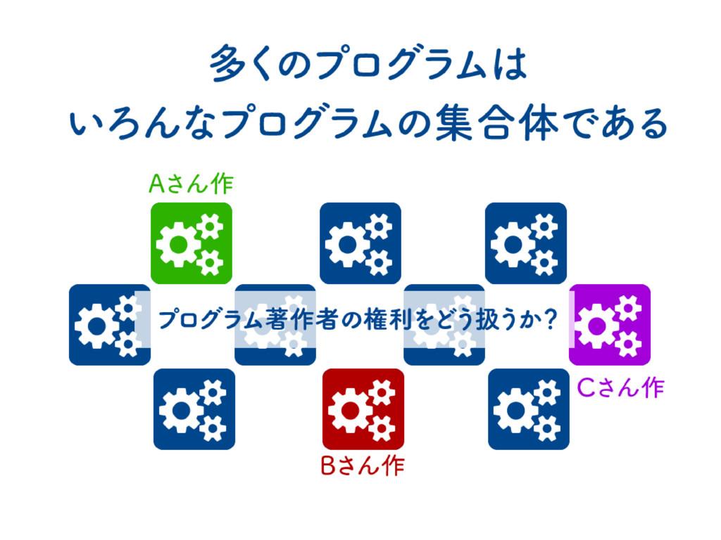 多く のプログラ ムは いろんなプログラ ムの集合体である Aさん作 Bさん作 Cさん作 プ...