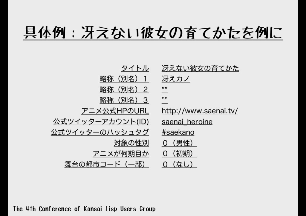 The 4th Conference of Kansai Lisp Users Group λ...