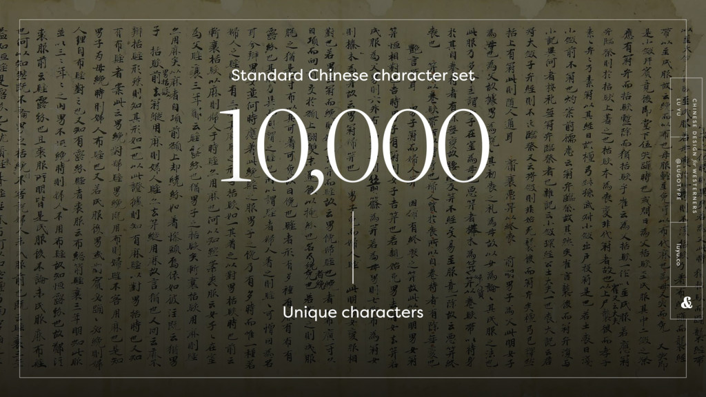 10,000 Standard Chinese character set Unique ch...