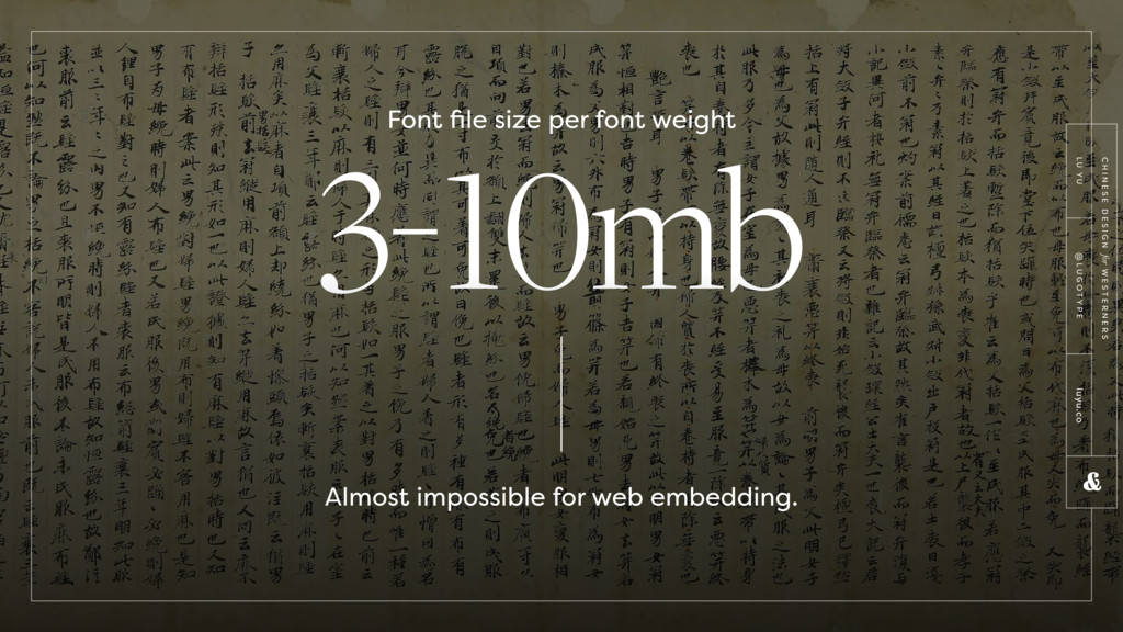 3-10mb Font file size per font weight Almost im...