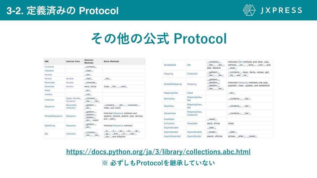 ͦͷଞͷެࣜ1SPUPDPM 3-2. ఆٛࡁΈͷ Protocol IUUQTEPD...