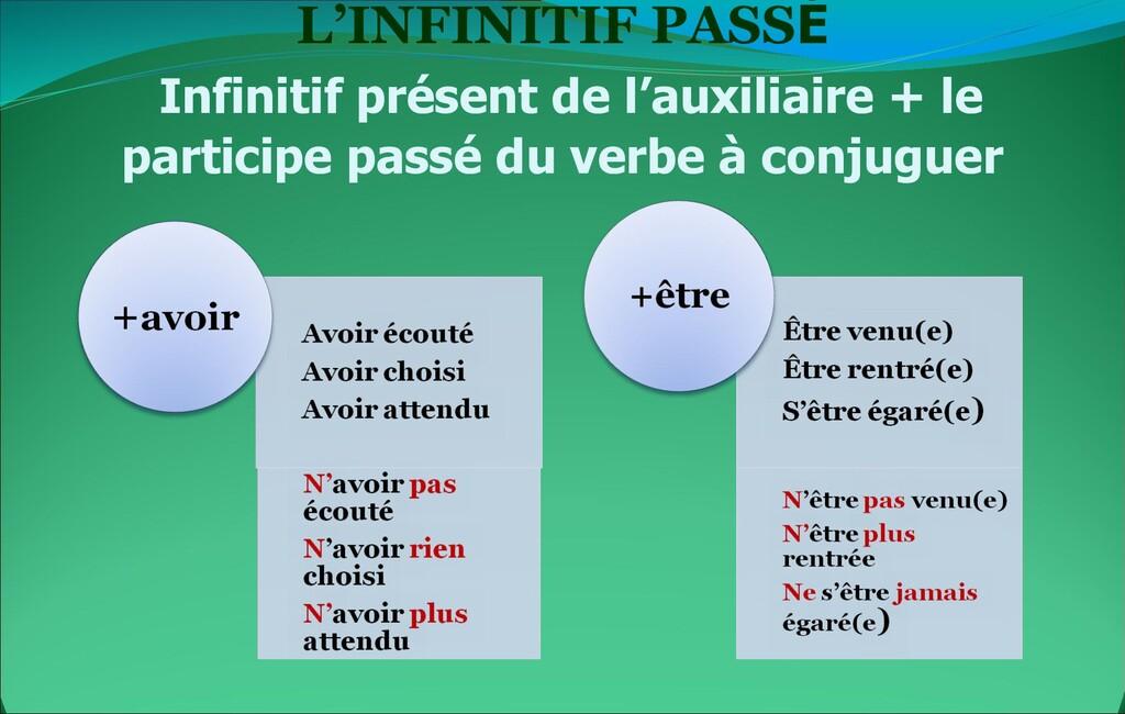 L'INFINITIF PASSÉ Infinitif présent de l'auxili...