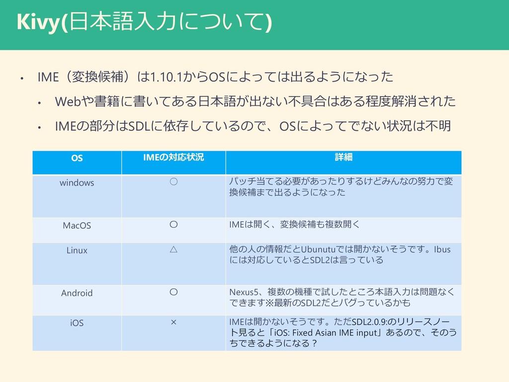 Kivy(日本語入力について) • IME(変換候補)は1.10.1からOSによっては出るよう...