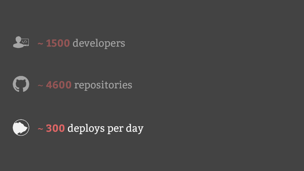 ~ 1500 developers ~ 4600 repositories ~ 300 dep...