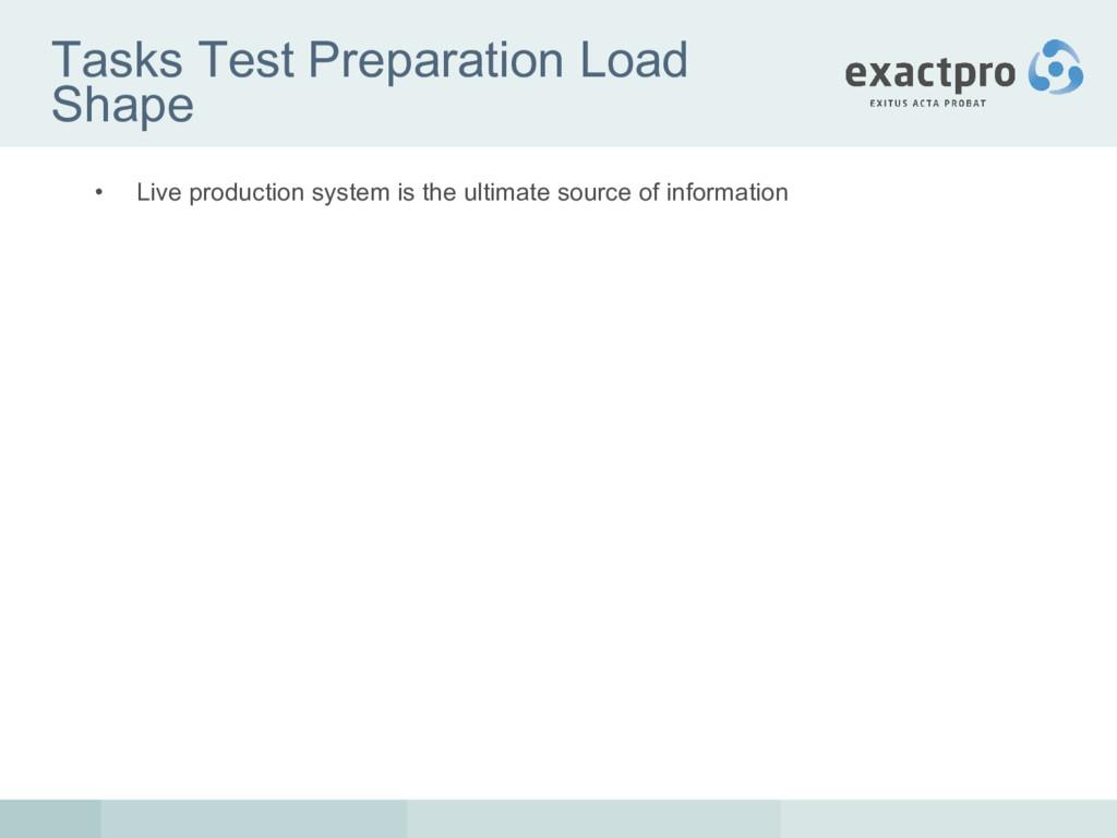 Tasks Test Preparation Load Shape • Live produc...