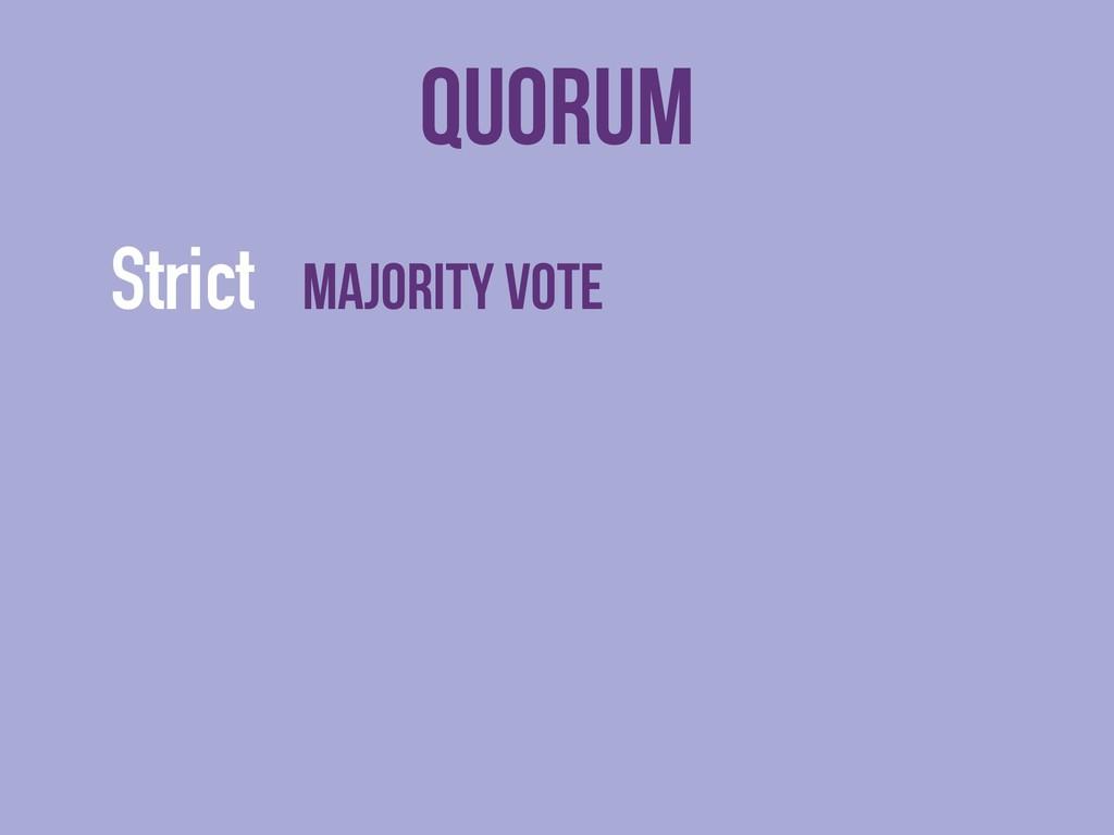 Quorum Strict majority vote