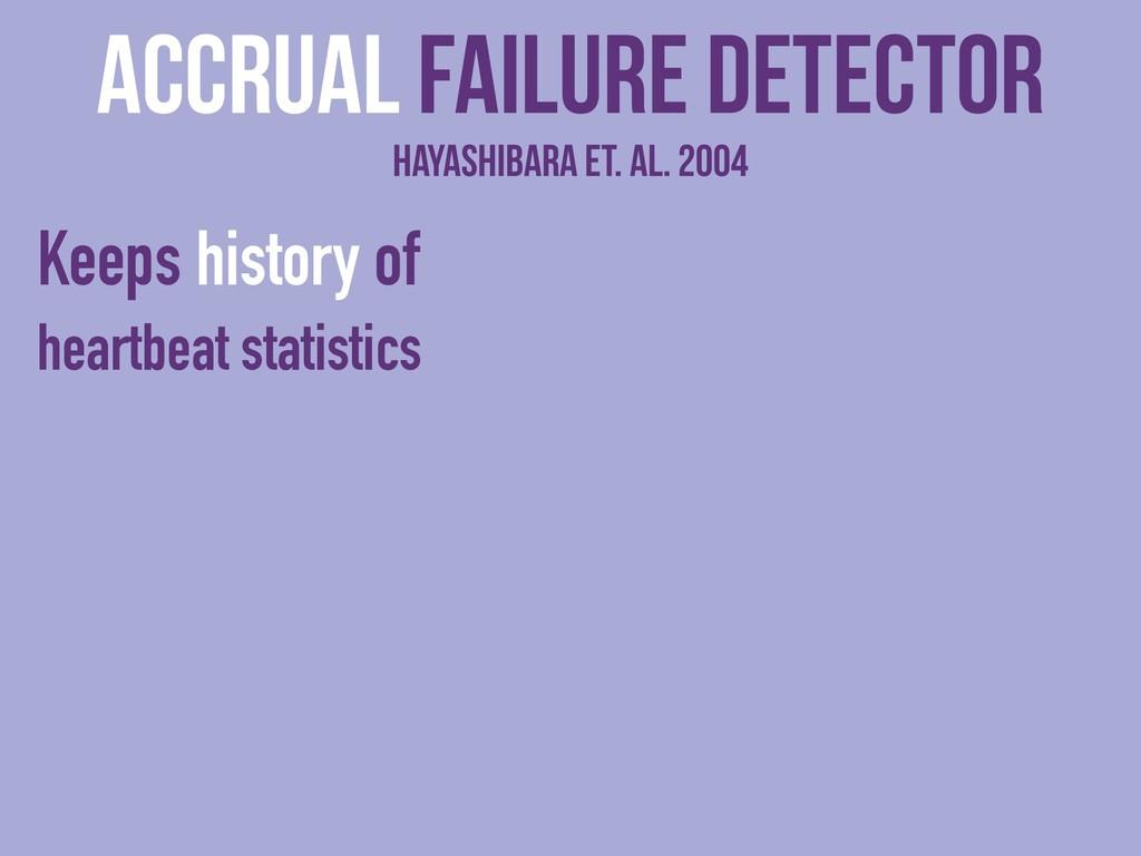 Keeps history of heartbeat statistics Accrual F...