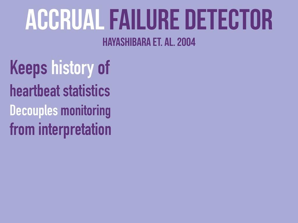 Keeps history of heartbeat statistics Decouples...