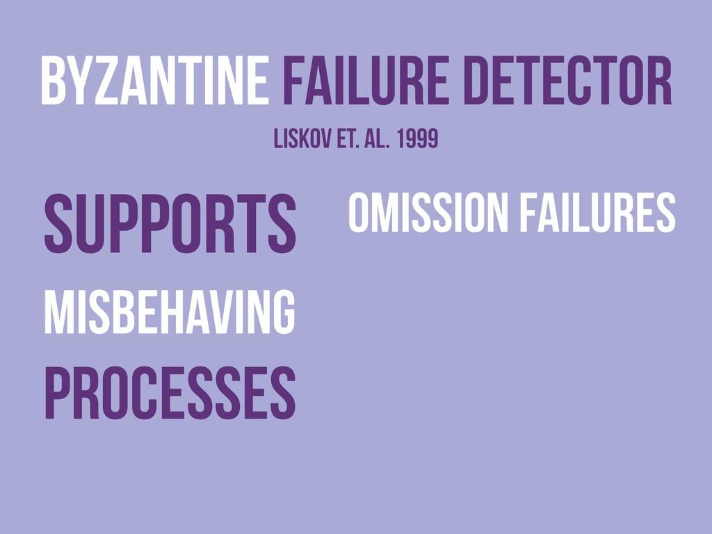 Supports misbehaving processes byzantine Failur...