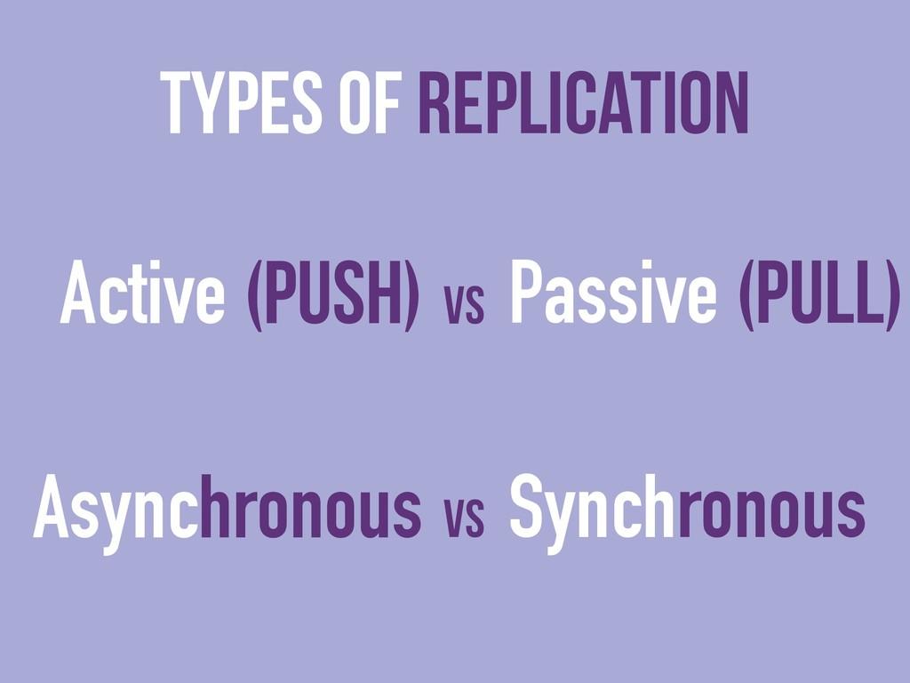 Active (Push) ! Asynchronous Types of replicati...