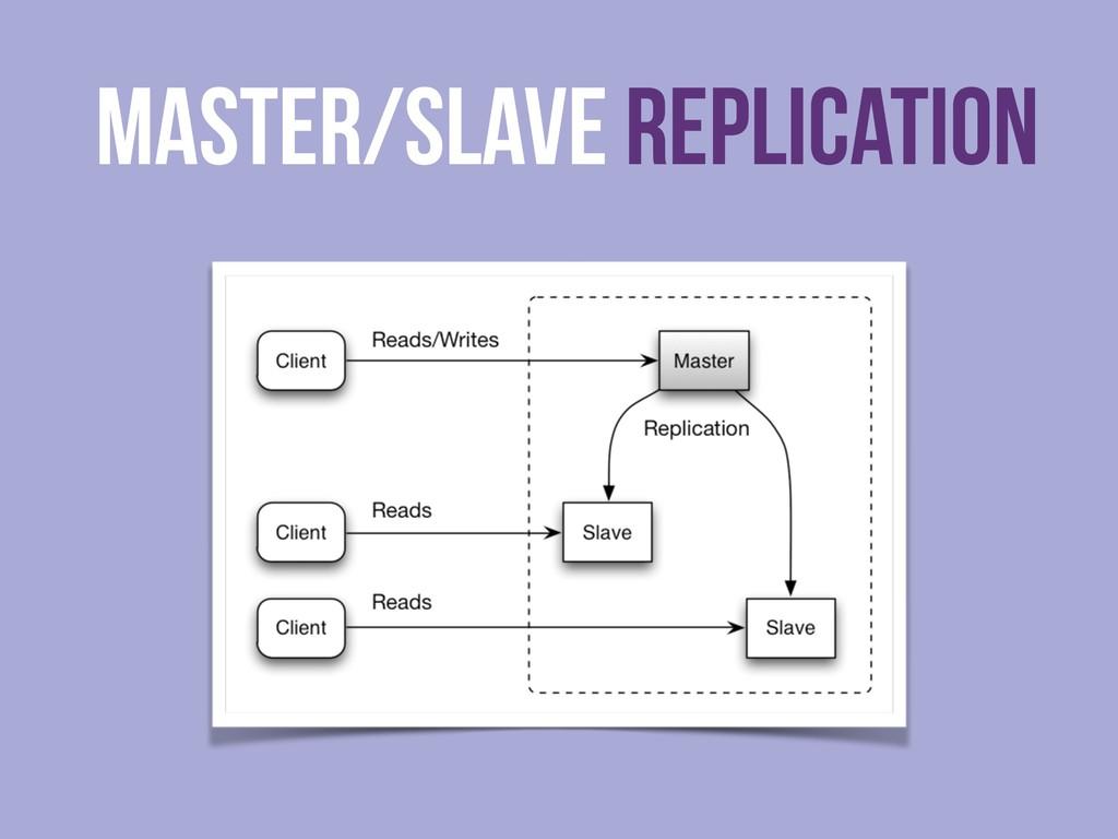 master/slave Replication