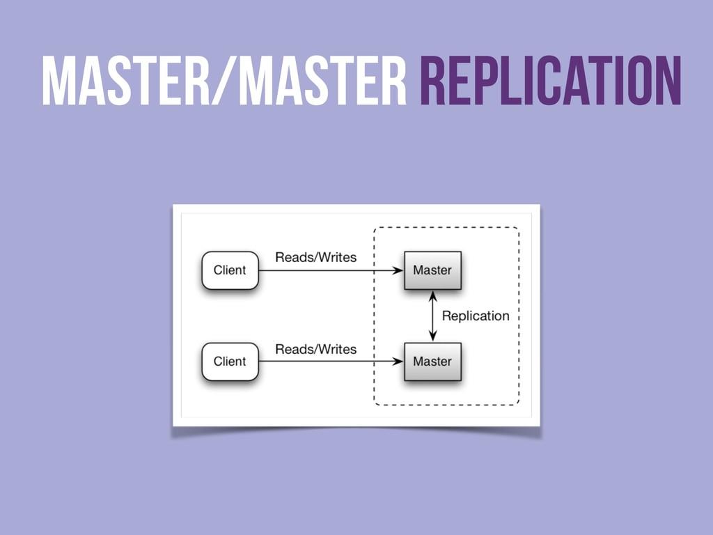 master/master Replication