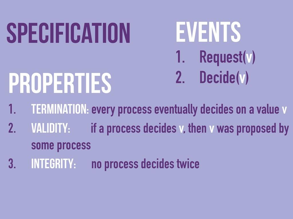 Events 1. Request(v) 2. Decide(v) Specification...