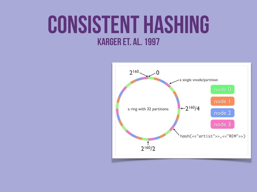 Consistent Hashing Karger et. al. 1997