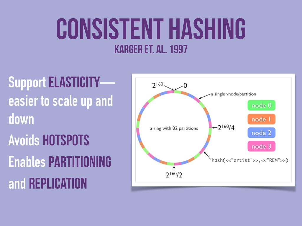 Consistent Hashing Support elasticity— easier t...