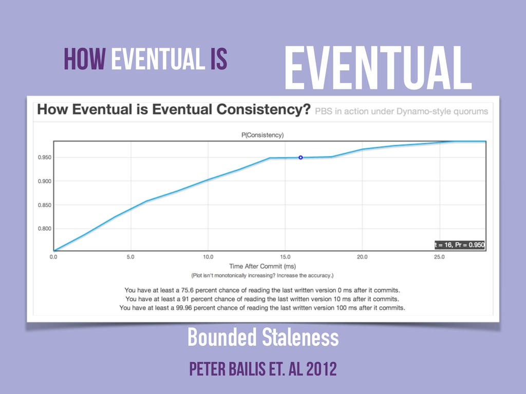 How eventual is How consistent is Eventual cons...