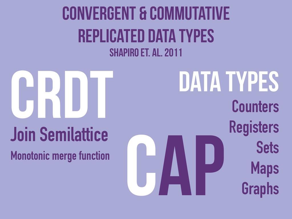 Convergent & Commutative Replicated Data Types ...