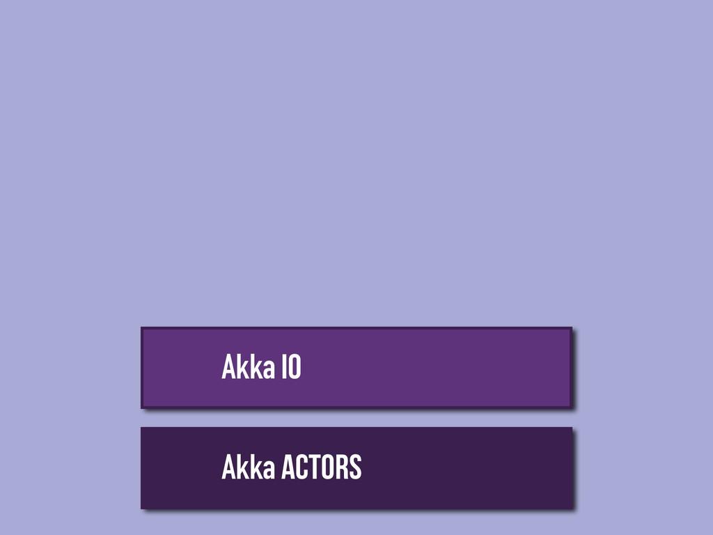 Akka Actors Akka IO