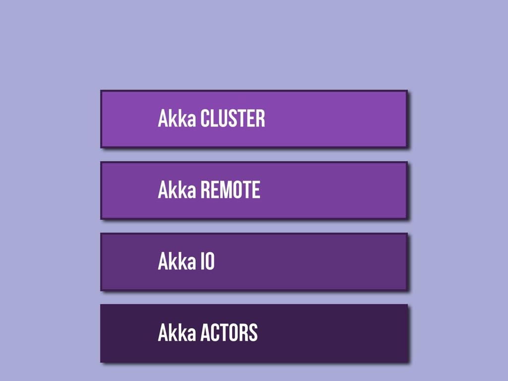 Akka Actors Akka IO Akka REMOTE Akka CLUSTER