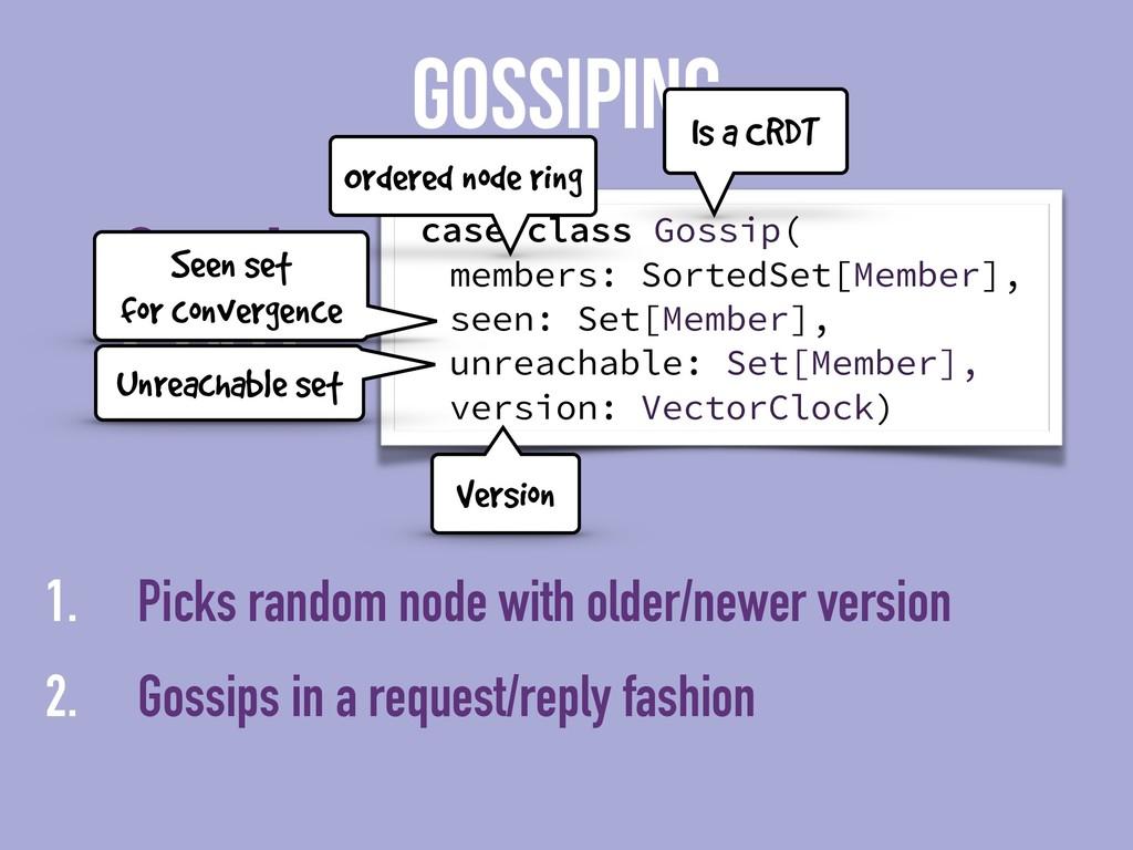 State Gossip GOSSIPING case class Gossip( membe...