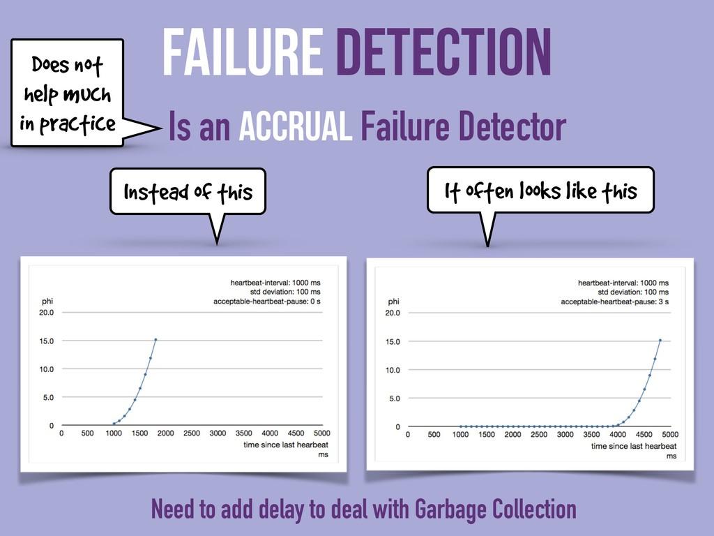 Failure Detection Is an Accrual Failure Detecto...
