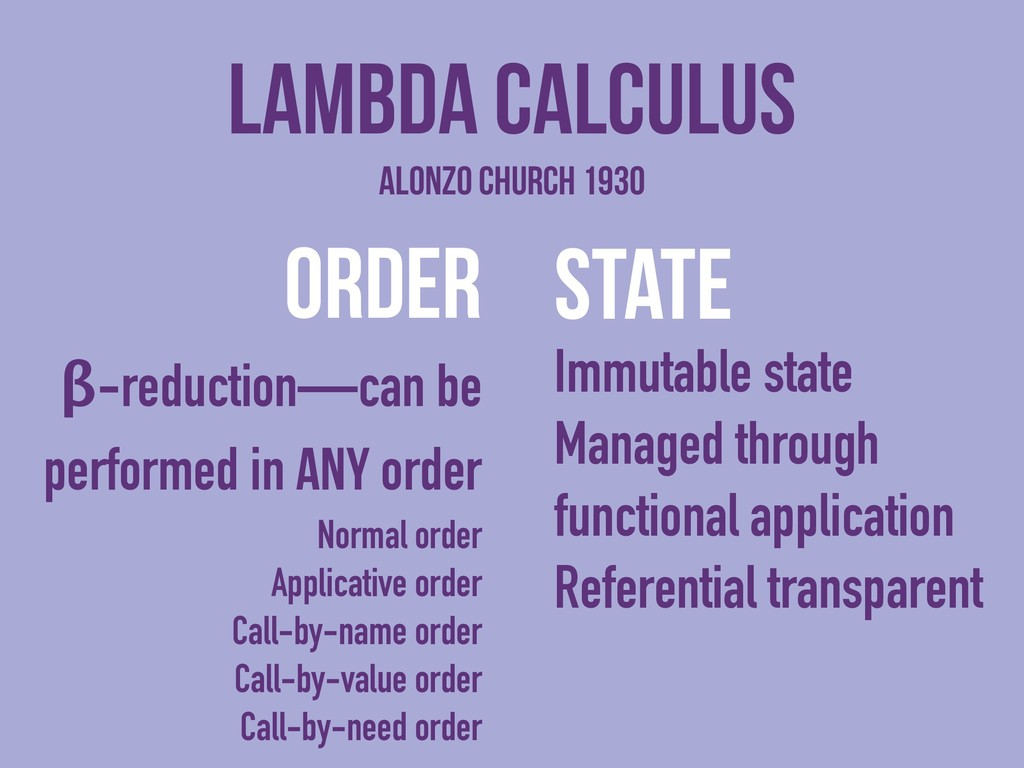 order β-reduction—can be performed in any order...
