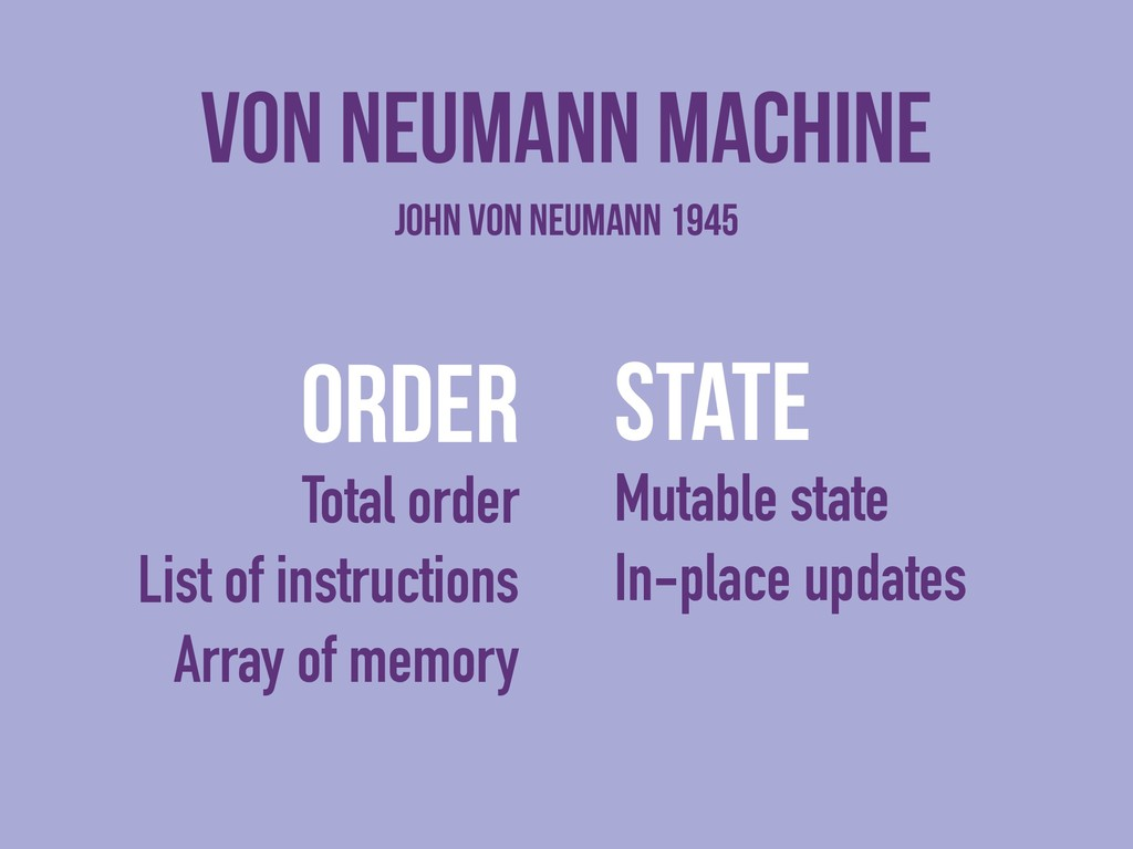order Total order List of instructions Array of...