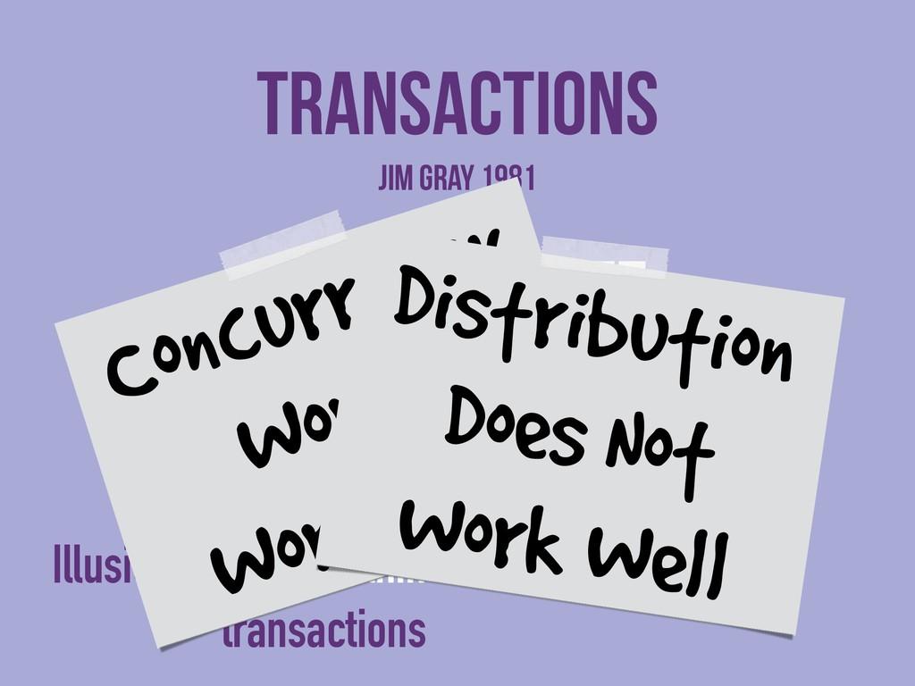 order Serializability Disorder across transacti...