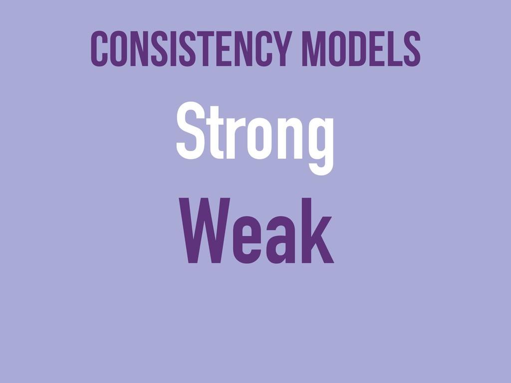 Consistency models Strong Weak