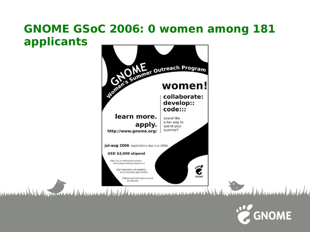 GNOME GSoC 2006: 0 women among 181 applicants