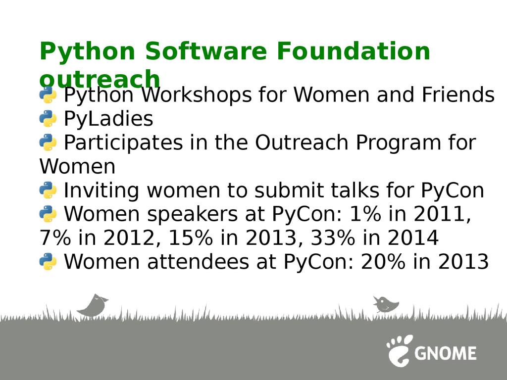 Python Software Foundation outreach Python Work...