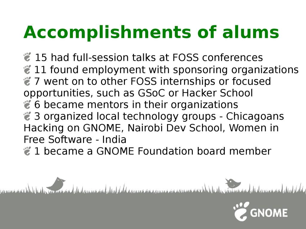 Accomplishments of alums 15 had full-session ta...